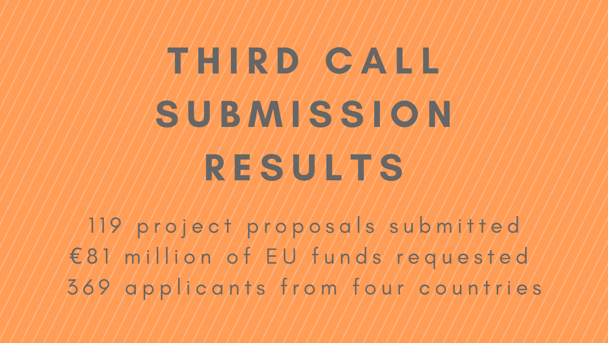 First Results of Third Call For Proposals Announced